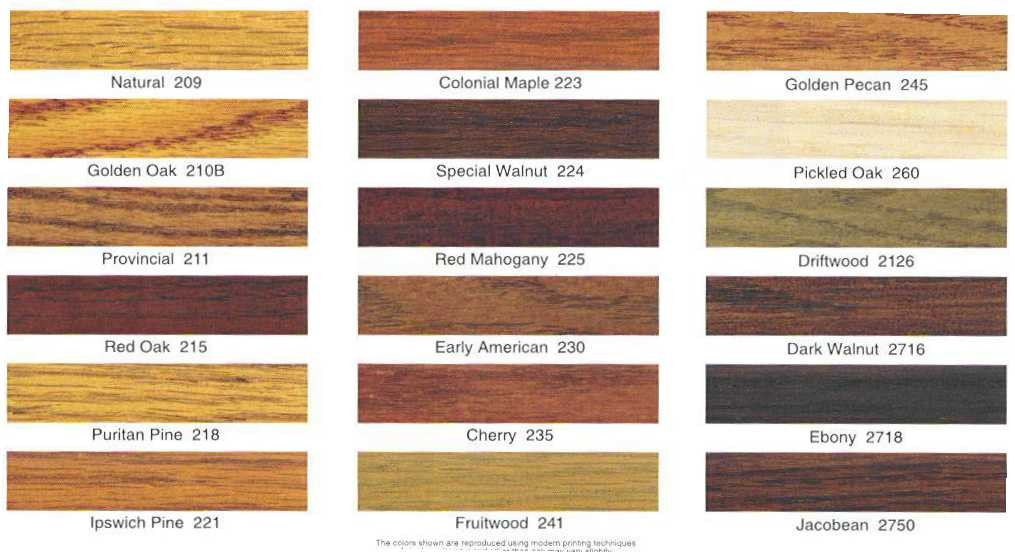 Natural 209 Stain